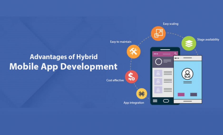 What is a Hybrid Mobile Application?