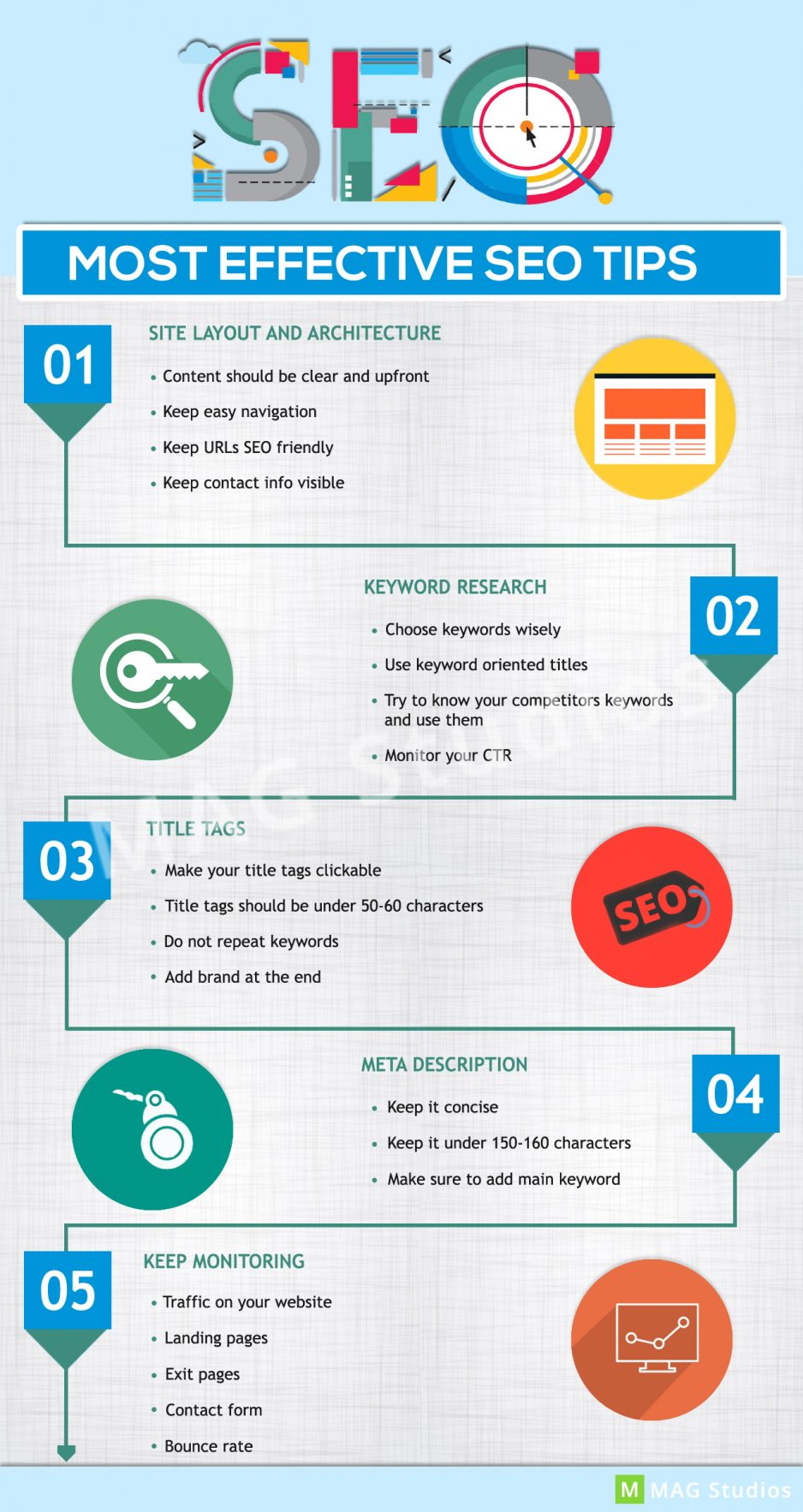 Most Effective tips for SEO